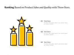 Ranking Based On Product Sales And Quality With Three Stars