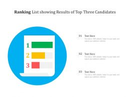 Ranking List Showing Results Of Top Three Candidates