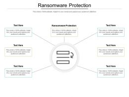 Ransomware Protection Ppt Powerpoint Presentation Icon Visuals Cpb