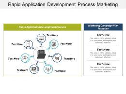 rapid_application_development_process_marketing_campaign_plan_template_cpb_Slide01