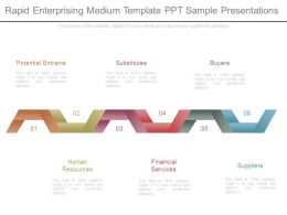 Rapid Enterprising Medium Template Ppt Sample Presentations