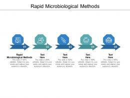 Rapid Microbiological Methods Ppt Powerpoint Presentation Layouts Slides Cpb