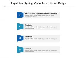 Rapid Prototyping Model Instructional Design Ppt Powerpoint Presentation Styles Picture Cpb