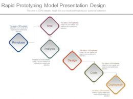 rapid prototyping model presentation design