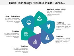 Rapid Technology Available Insight Varies Challenging Business Landscape