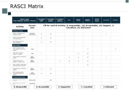 RASCI Matrix Activity Ppt Powerpoint Presentation Outline Pictures