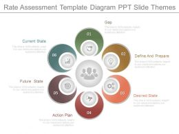 Rate Assessment Template Diagram Ppt Slide Themes