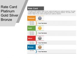 Rate Card Platinum Gold Silver Bronze