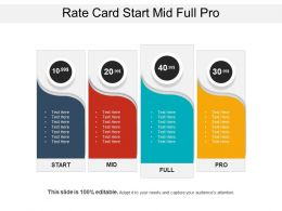 Rate Card Start Mid Full Pro