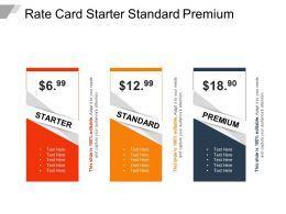 Rate Card Starter Standard Premium
