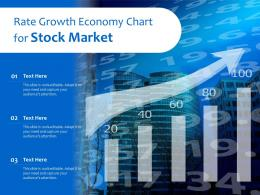 Rate Growth Economy Chart For Stock Market