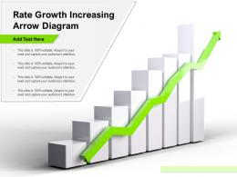 Rate Growth Increasing Arrow Diagram