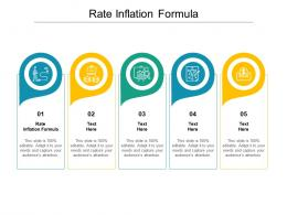 Rate Inflation Formula Ppt Powerpoint Presentation Ideas Visuals Cpb