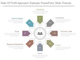 Rate Of Profit Approach Example Powerpoint Slide Themes