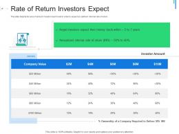 Rate Of Return Investors Expect Initial Public Offering IPO As Exit Option Ppt File Icons