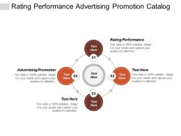 Rating Performance Advertising Promotion Catalog Marketing Communication Marketing Cpb