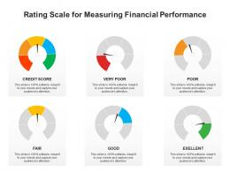 Rating Scale For Measuring Financial Performance Infographic Template