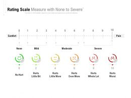 Rating Scale Measure With None To Severe