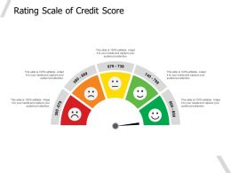 Rating Scale Of Credit Score