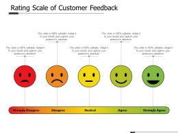 Rating Scale Of Customer Feedback
