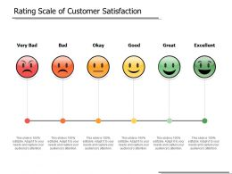 Rating Scale Of Customer Satisfaction