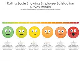 Rating Scale Showing Employee Satisfaction Survey Results Infographic Template