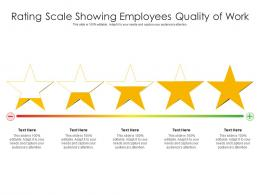 Rating Scale Showing Employees Quality Of Work Infographic Template