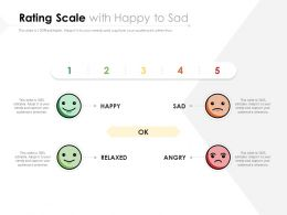 Rating Scale With Happy To Sad