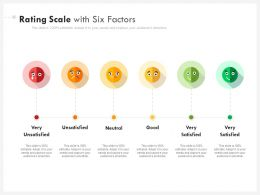 Rating Scale With Six Factors