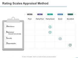 Rating Scales Appraisal Method Dependability Ppt Powerpoint Presentation Examples