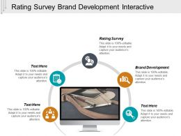 Rating Survey Brand Development Interactive Marketing Cpb