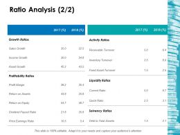 Ratio Analysis 2 2 Ppt Layouts Styles