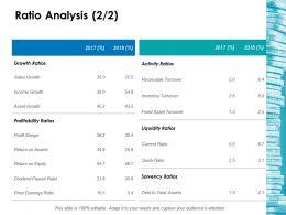 Ratio Analysis 2 2 Ppt Layouts Styles