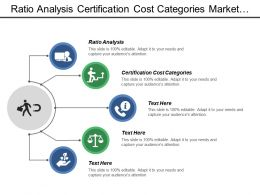 Ratio Analysis Certification Cost Categories Market Cost Analysis