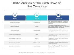 Ratio Analysis Of The Cash Flows Of The Company