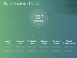 Ratio Analysis Profitability Ppt Powerpoint Presentation Infographics Elements