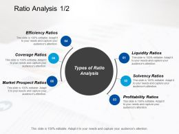 Ratio Analysis Profitability Ratios Ppt Professional Design Inspiration