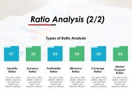 Ratio Analysis Solvency Ratios Ppt Powerpoint Presentation Ideas Deck