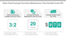Ratio Fixed Average Corrective Maintenance Time Variable Costs Kpi Presentation Slide