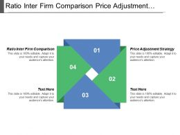 Ratio Inter Firm Comparison Price Adjustment Strategy Quality Discount