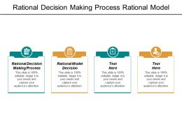 Rational Decision Making Process Rational Model Decision Repositioning Cpb