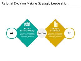 Rational Decision Making Strategic Leadership Highly Effective Teams Characteristics Cpb