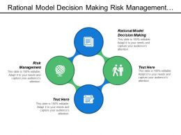 Rational Model Decision Making Risk Management Monitoring Cash Flow