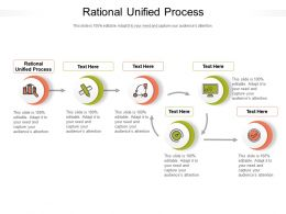 Rational Unified Process Ppt Powerpoint Presentation Layouts Guide Cpb