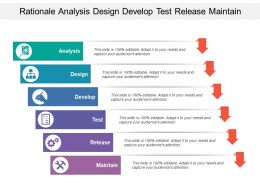 Rationale Analysis Design Develop Test Release Maintain
