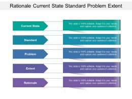 Rationale Current State Standard Problem Extent