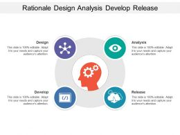 Rationale Design Analysis Develop Release