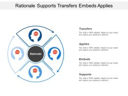 Rationale Supports Transfers Embeds Applies