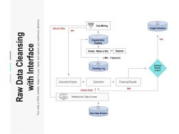 Raw Data Cleansing With Interface