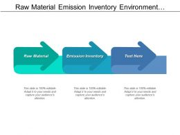 Raw Material Emission Inventory Environment Human Effect Estimate